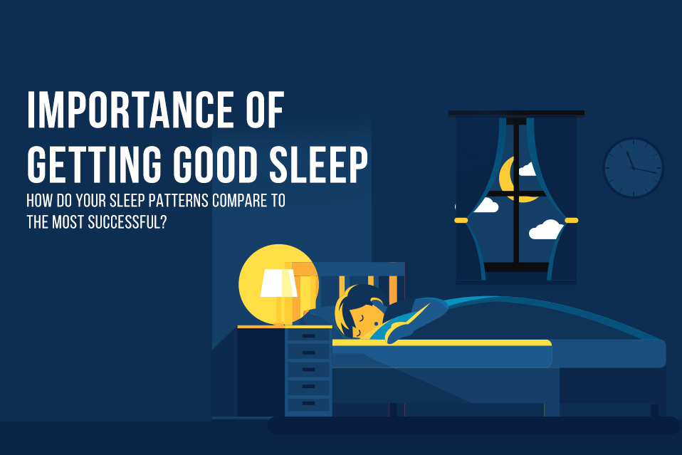 How-Do-Your-Sleep-Patterns-Compare-to-the-Most-Successful-Featured-Image