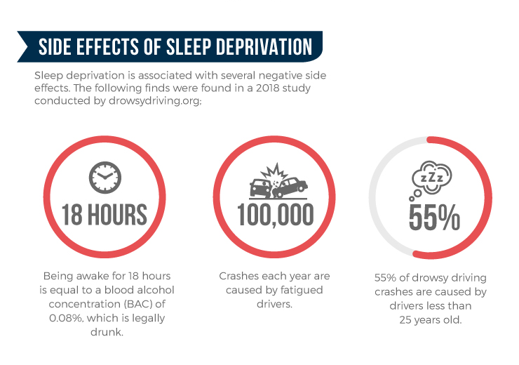 How-Do-Your-Sleep-Patterns-Compare-to-the-Most-Successful-infographic_03
